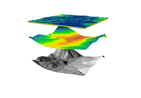 Extracting height above ground vegetation data from 3DEP lidar