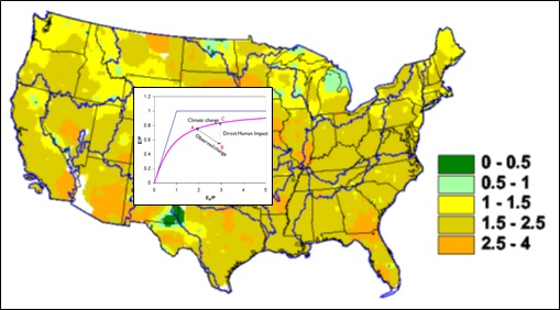 Title: Climate elasticity of streamflow for virgin basins over the continental US