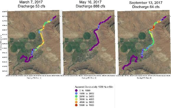 Image of river surveys with apparent conductivity based on 1530 Hz FDEM data