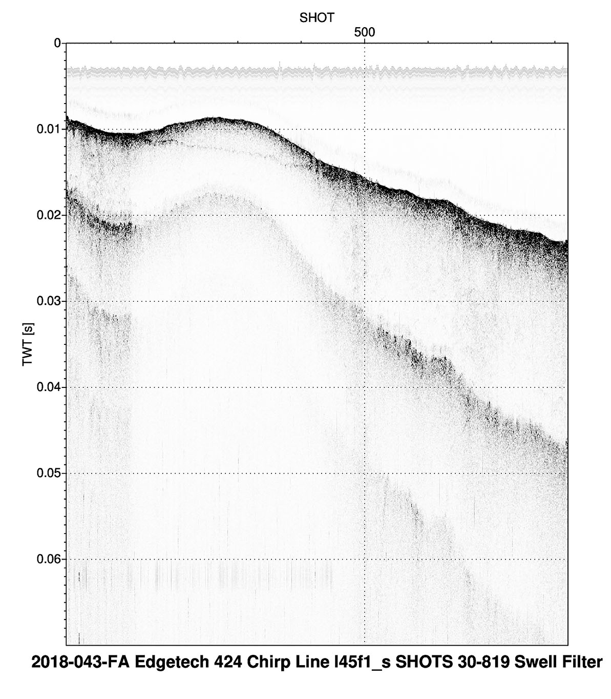 Thumbnail image of chirp seismic-reflection profile example from Lake Superior, Michigan.